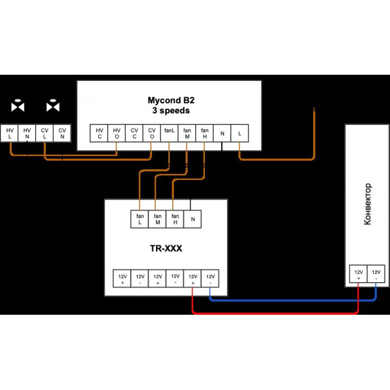 Подключения к внутрипольному конвектору Fancoil с блоком TR (схема)