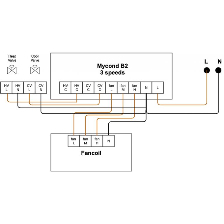 Схемы подключения к фанкойлам (220В)