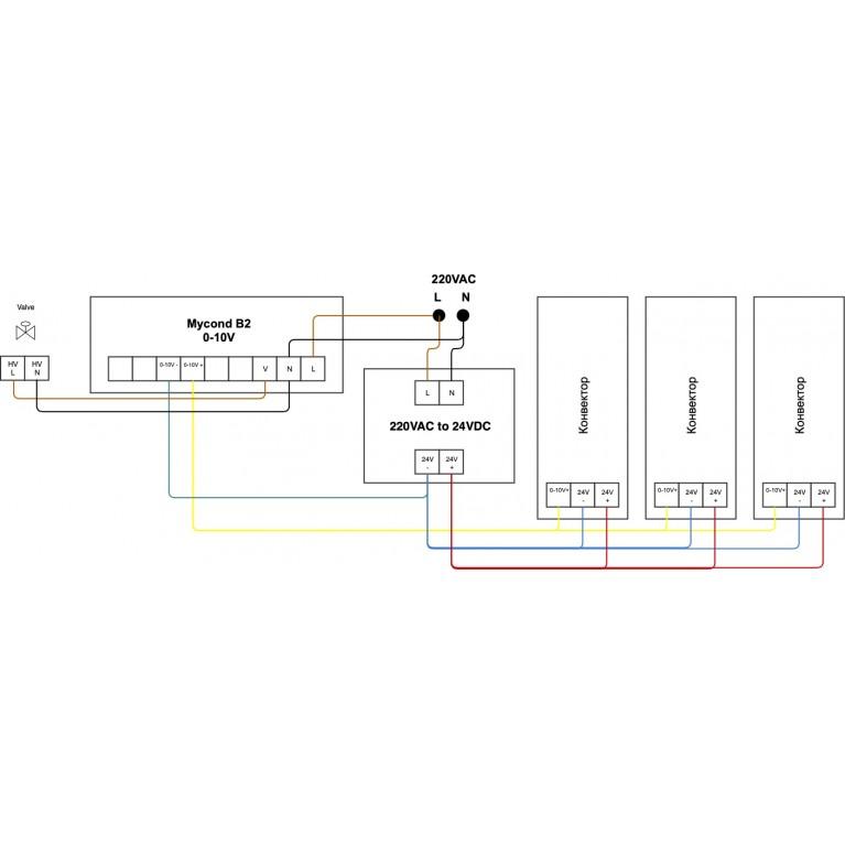 Схема подключения к внутрипольному конвектору Carrera с вентилятором 24VDC и управлением 0-10V