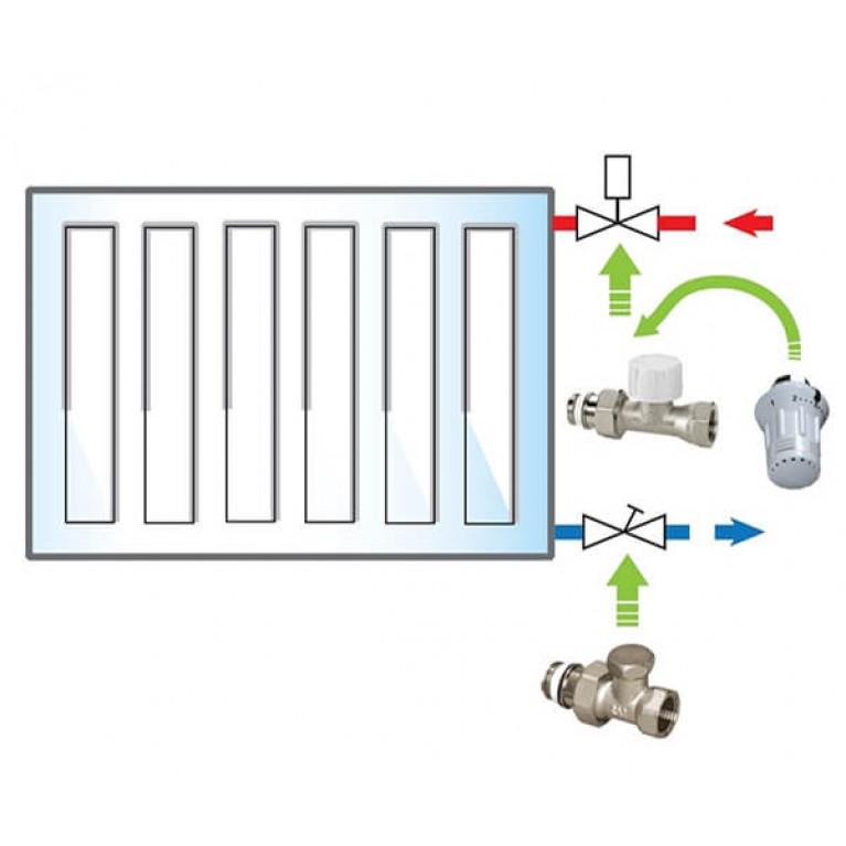 Пакет Meibes №1 Basic (термоголовка 1352392 - 1 шт, термоклапан 1238041 - 1 шт, вентиль 1230011 - 1 шт)