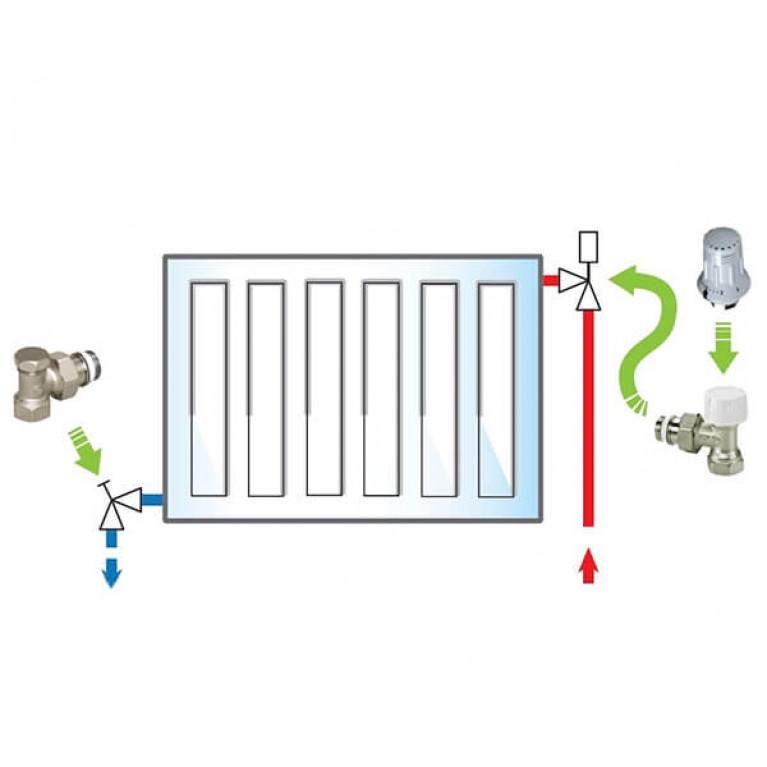 Пакет Meibes №2 Basic (термоголовка 1352392 - 1 шт, термоклапан 1238101 - 1 шт, вентиль 1230041 - 1 шт)
