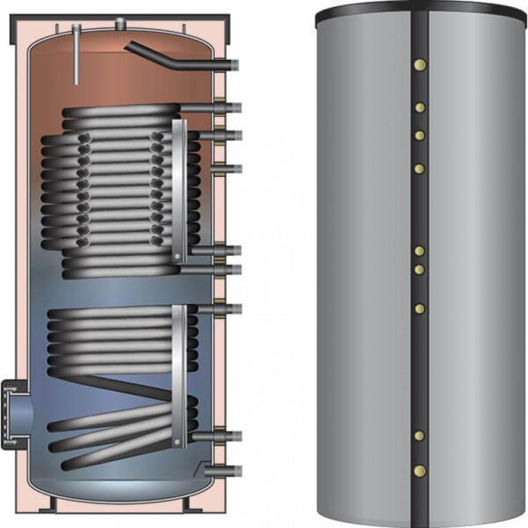 Meibes SSH 401: бивалентный бак ГВС со съемной теплоизоляцией