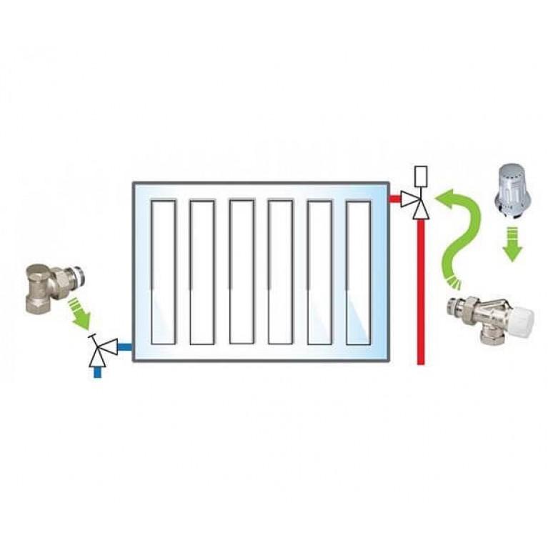 Пакет Meibes №9 Basic (термоголовка 1352392 - 1 шт, термоклапан 1238181 - 1 шт, вентиль 1230041 - 1 шт)