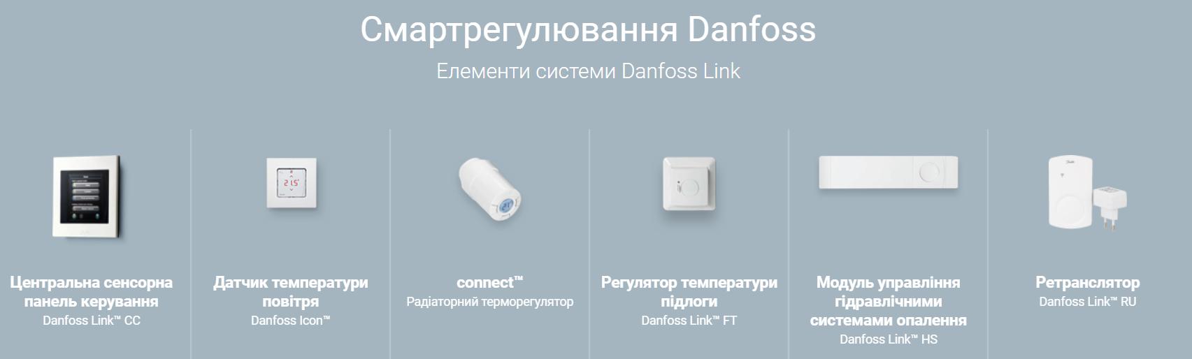 Регулятор АЕ является одним из элементов системы Danfos Link