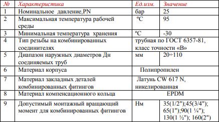 Технические характеристики VTp.755.0.02004